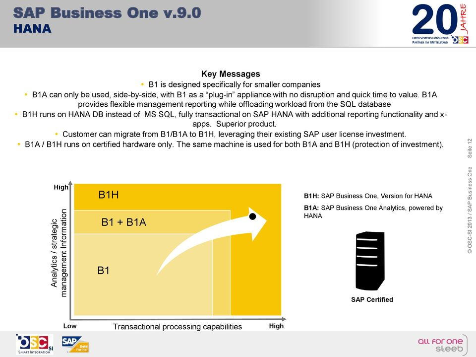 B1A provides flexible management reporting while offloading workload from the SQL database B1H runs on HANA DB instead of MS SQL, fully transactional on SAP HANA with additional reporting