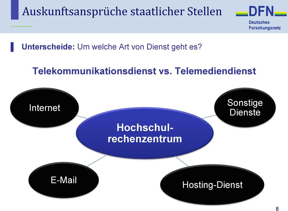 Telekommunikationsdienst vs.