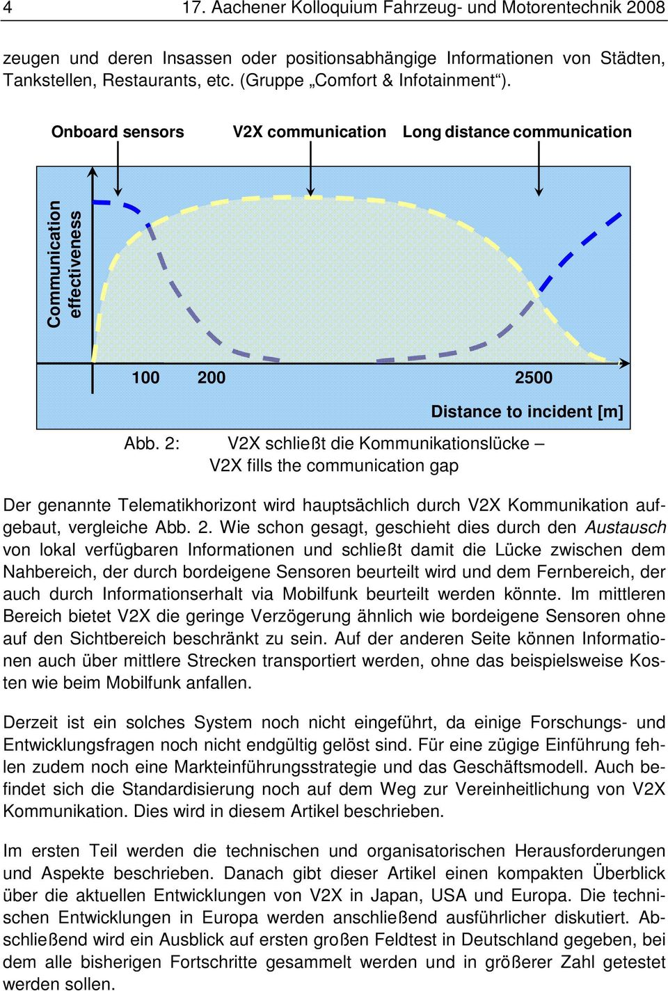 2: V2X schließt die Kommunikationslücke V2X fills the communication gap Der genannte Telematikhorizont wird hauptsächlich durch V2X Kommunikation aufgebaut, vergleiche Abb. 2.