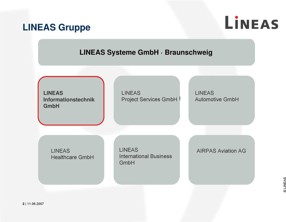 GmbH LINEAS LINEAS Automotive GmbH GmbH LINEAS Healthcare GmbH