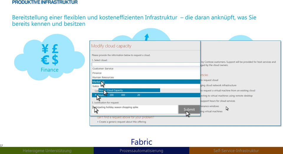 bereits kennen und besitzen Finance Marketing HR Fabric