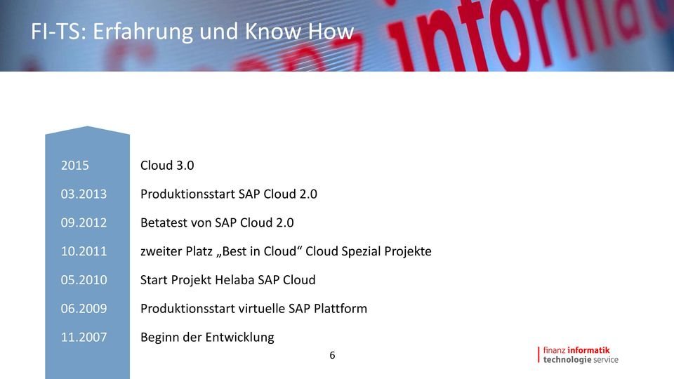 2011 zweiter Platz Best in Cloud Cloud Spezial Projekte 05.