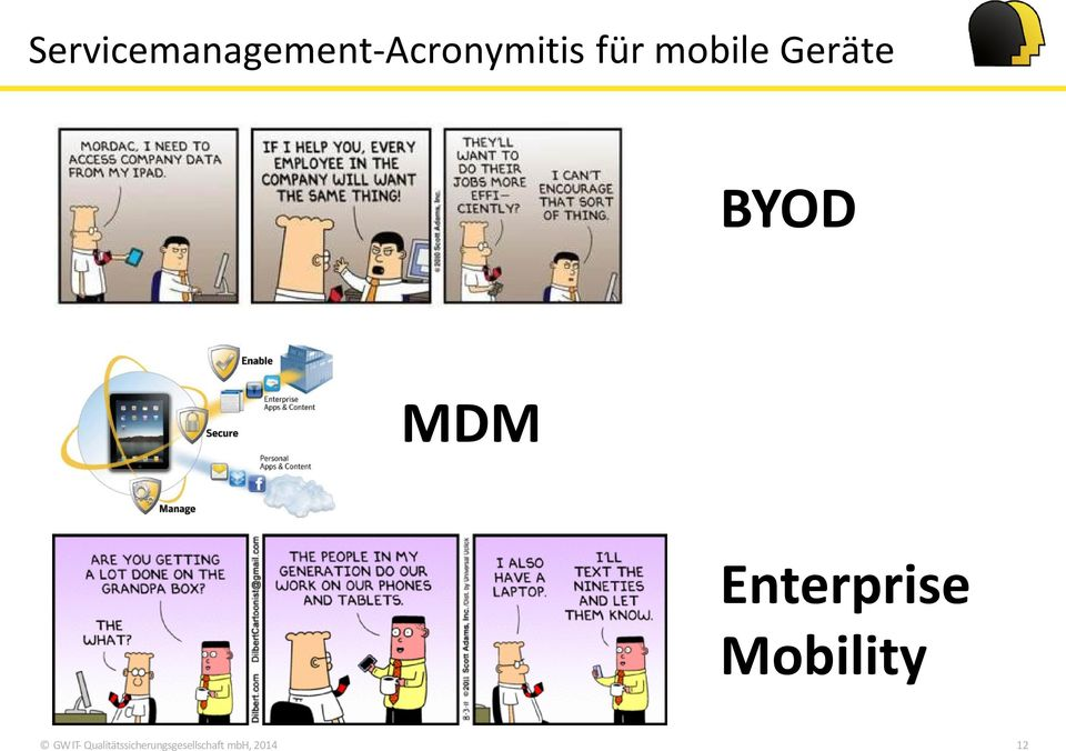 Enterprise Mobility GW IT-
