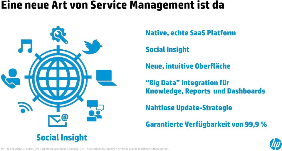 Integration für Knowledge, Reports und Dashboards Nahtlose