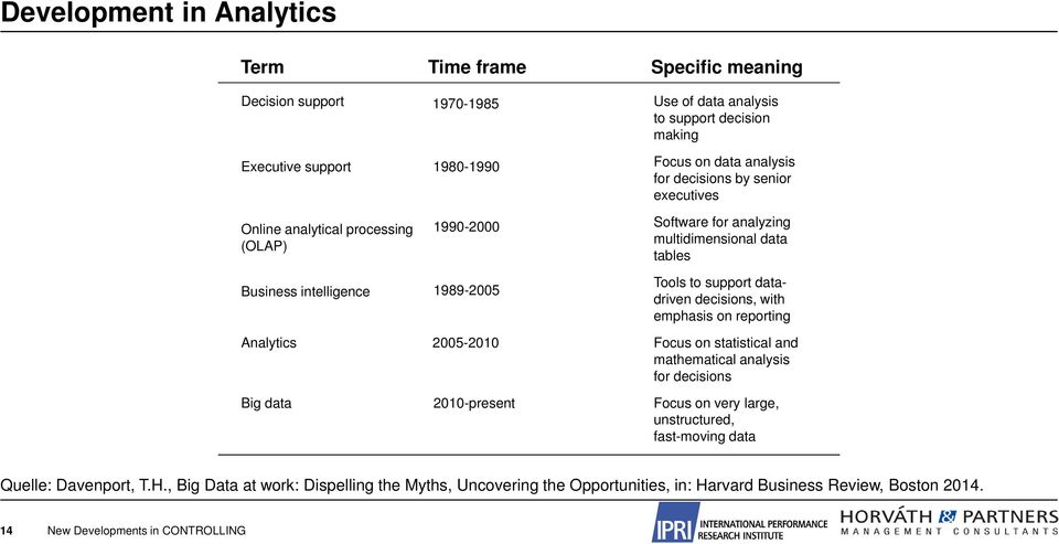 datadriven decisions, with emphasis on reporting Analytics 2005-2010 Focus on statistical and mathematical analysis for decisions Big data 2010-present Focus on very large,