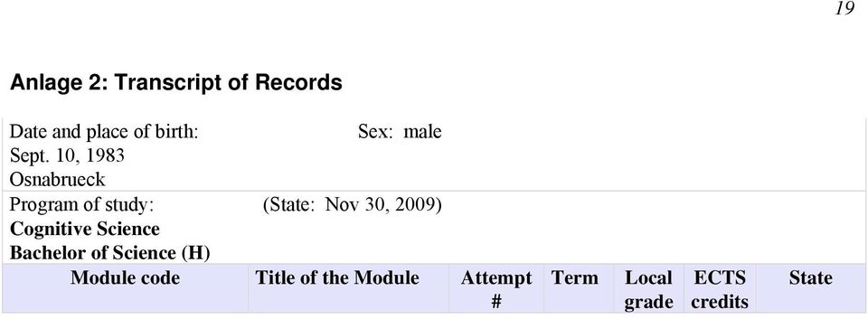 Bachelor of Science (H) Sex: male (State: Nov 30, 2009) Module