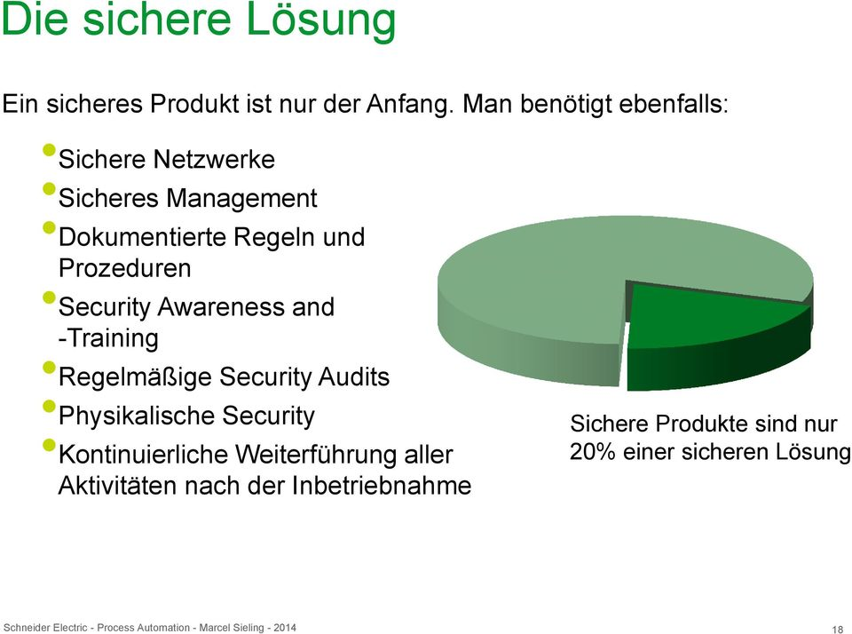 Prozeduren Security Awareness and -Training Regelmäßige Security Audits Physikalische