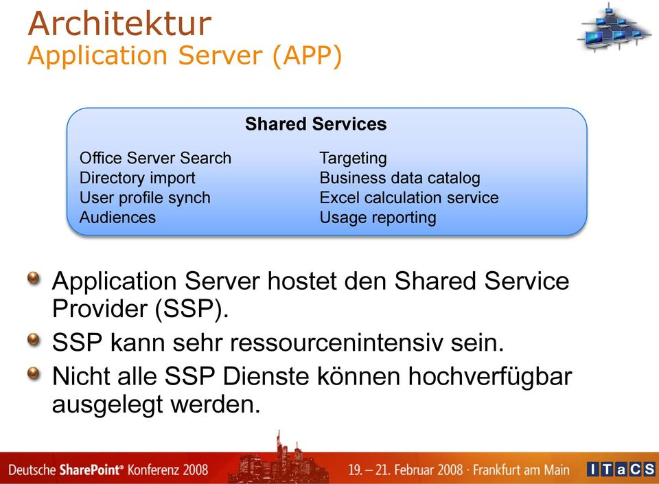 service Usage reporting Application Server hostet den Shared Service Provider (SSP).