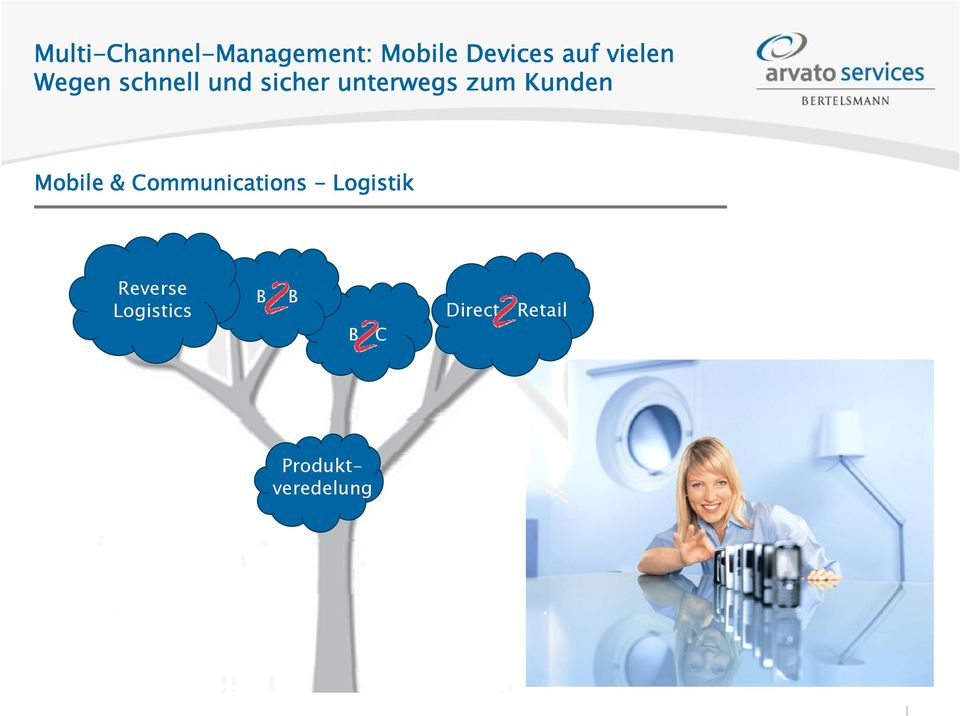 te egs zum u Kunden u de Mobile & Communications -