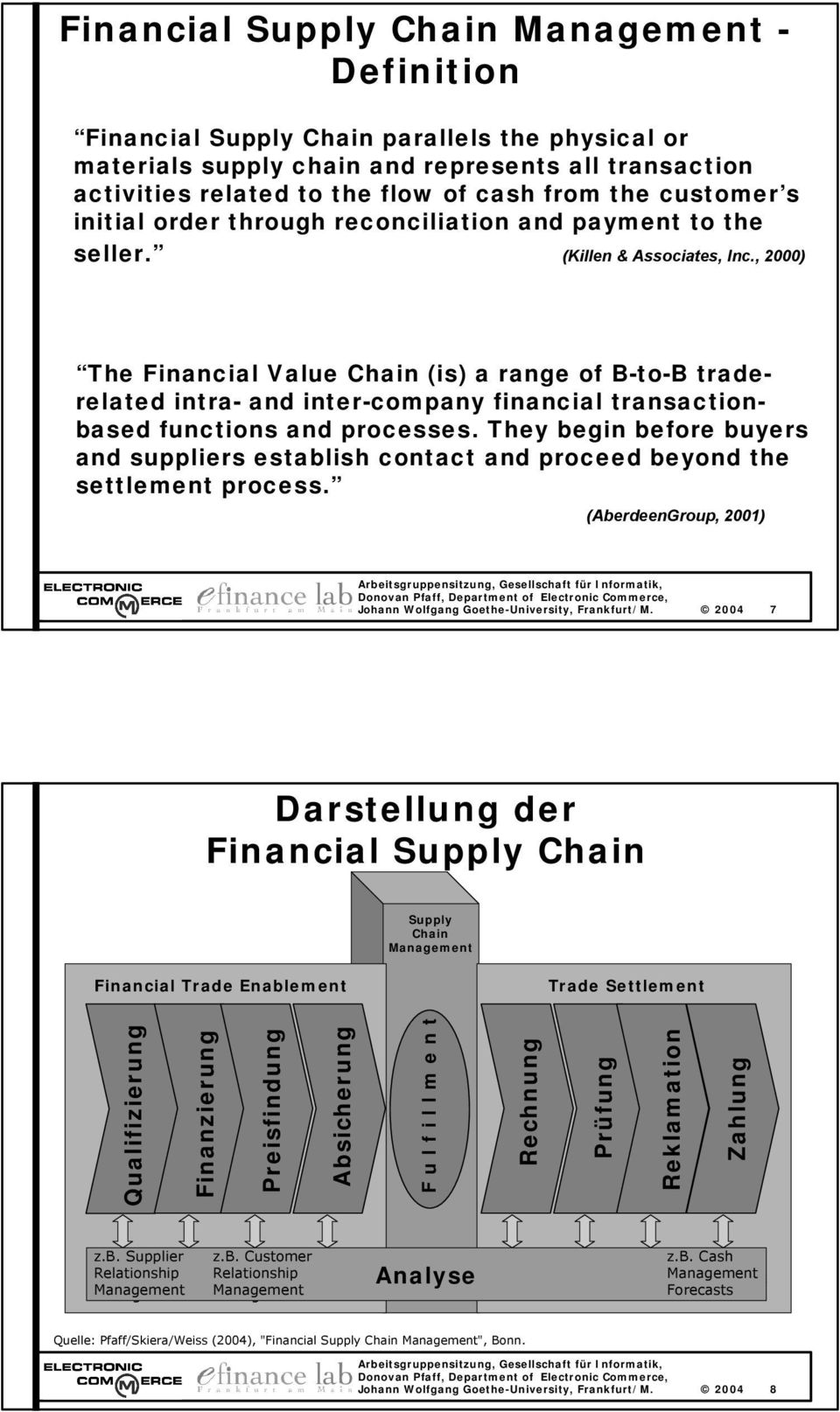 , 2000) The Financial Value Chain (is) a range of B-to-B traderelated intra- and inter-company financial transactionbased functions and processes.