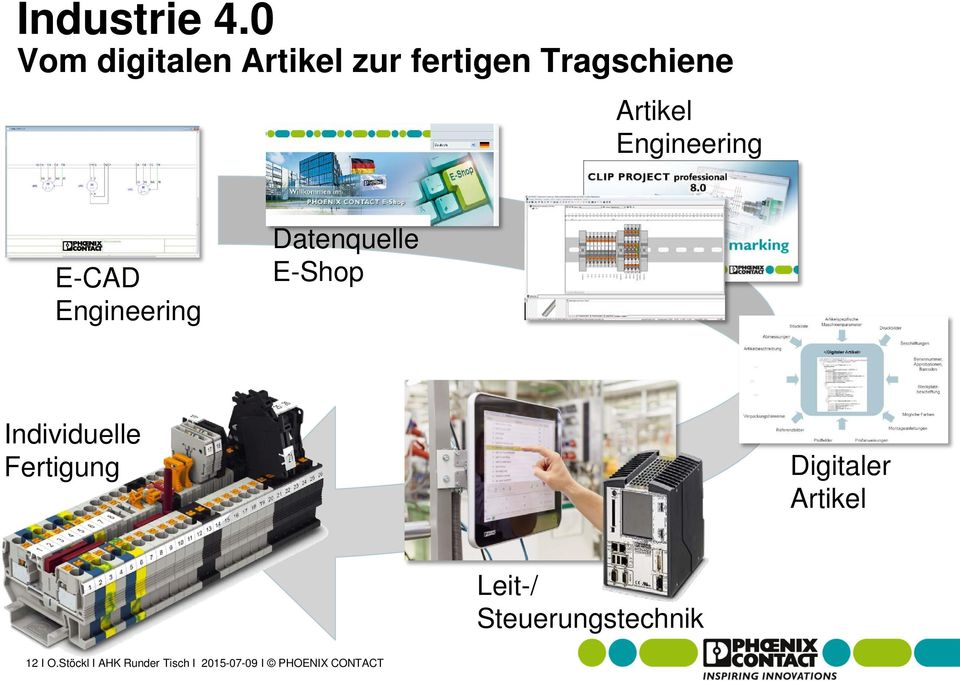Engineering E-CAD Engineering Datenquelle E-Shop Individuelle