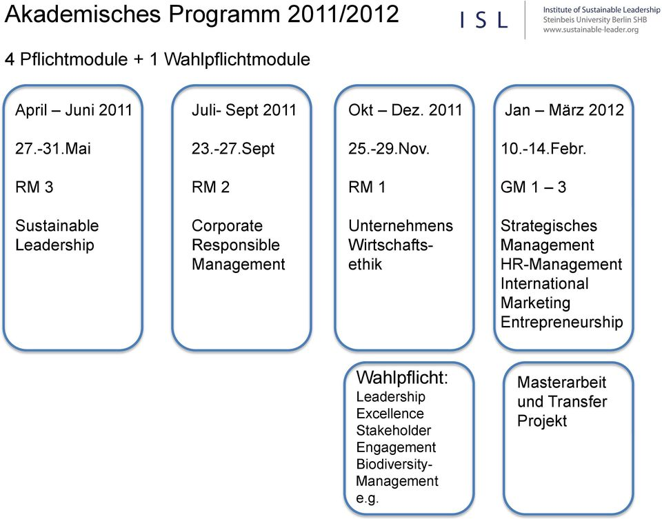 RM 3 RM 2 RM 1 GM 1 3 Sustainable Leadership Corporate Responsible Management Unternehmens Wirtschaftsethik Strategisches