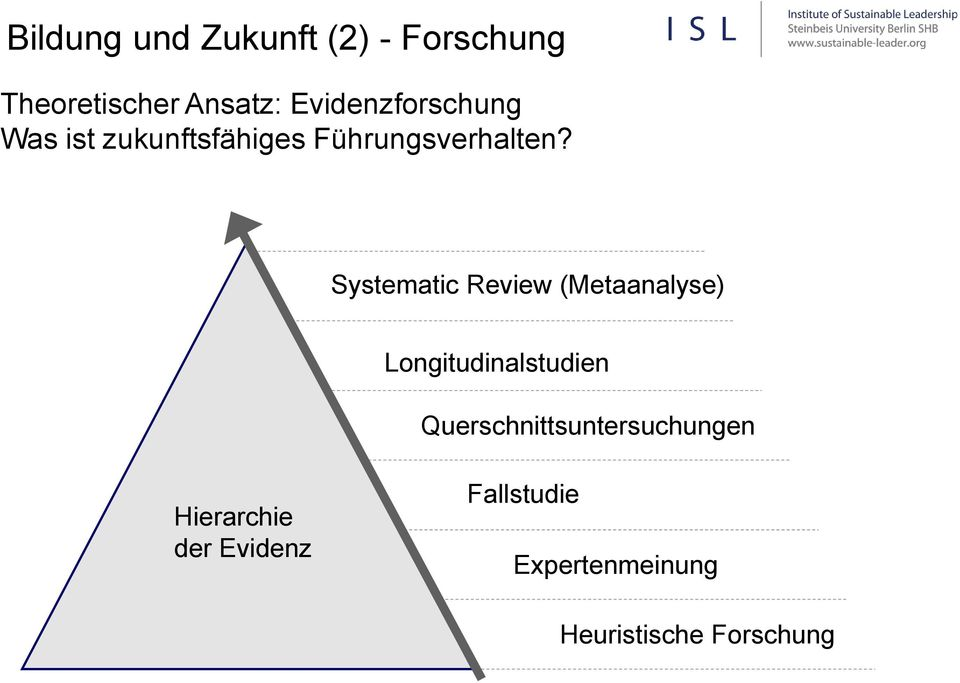 Systematic Review (Metaanalyse) Longitudinalstudien