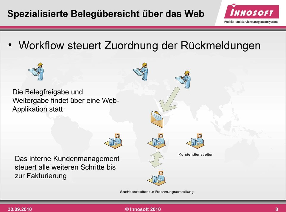 WebApplikation statt Kundendienstleiter Das interne Kundenmanagement