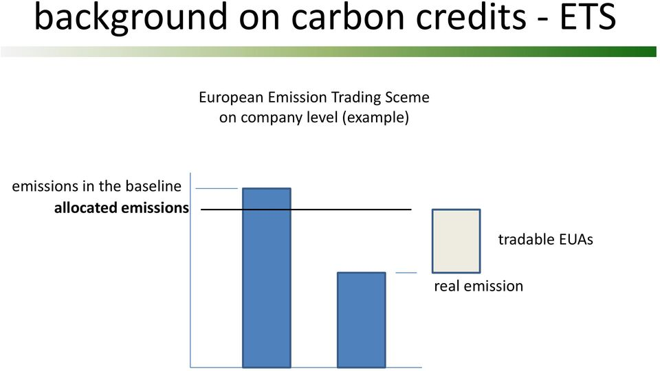 company level (example) emissions in the
