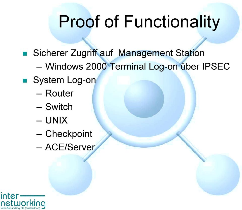 Windows 2000 Terminal Log-on über IPSEC!