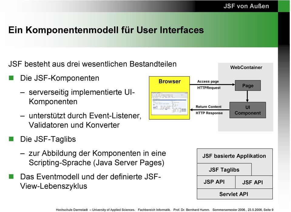 und der definierte JSF- View-Lebenszyklus Browser Access page HTTPRequest Return Content HTTP Response WebContainer Page UI Component JSF basierte Applikation JSF