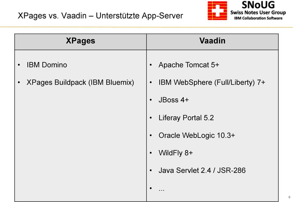 XPages Buildpack (IBM Bluemix) Apache Tomcat 5+ IBM