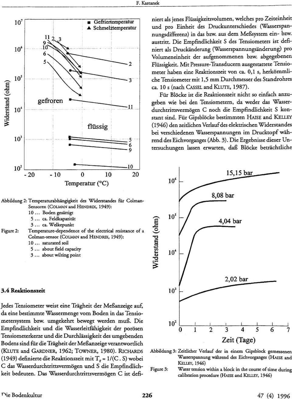 Welkepunkt Figure 2: Temperature-dependence of the eleetrical resistance of a Colman-sensor (CoLMAN and HENDRX, 1949): 1 sarurated soil 5 aboutfield capaciry 3 about wilting point 2 3 1 2 niert als