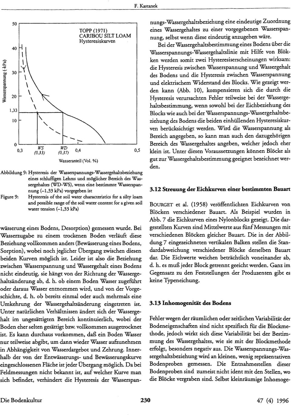 vorgegeben ist Figure 9: Hysteresis ofthe soil water characreristics for a silty loam and possib1erange ofthe soil water contenr for a given soil water tension (-1,33 kpa) wässerung eines Bodens,