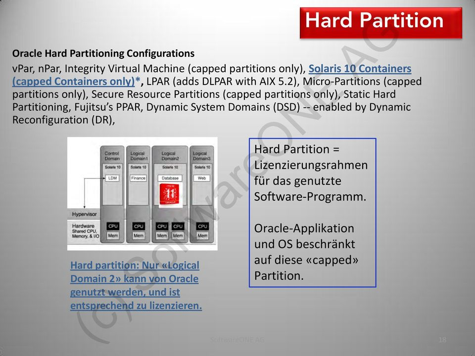 2), Micro-Partitions (capped partitions only), Secure Resource Partitions (capped partitions only), Static Hard Partitioning, Fujitsu s PPAR, Dynamic System Domains