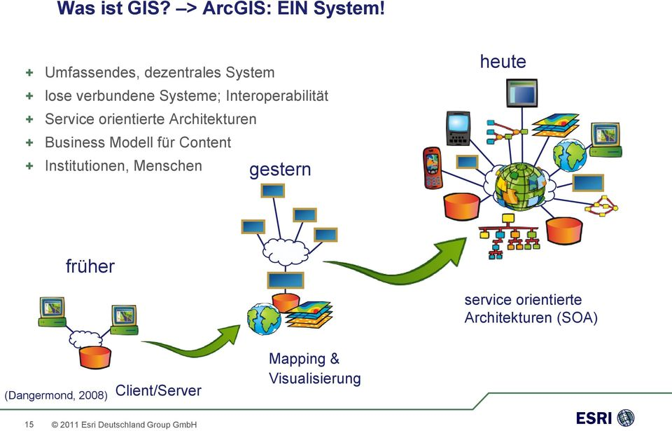 Service orientierte Architekturen + Business Modell für Content + Institutionen,