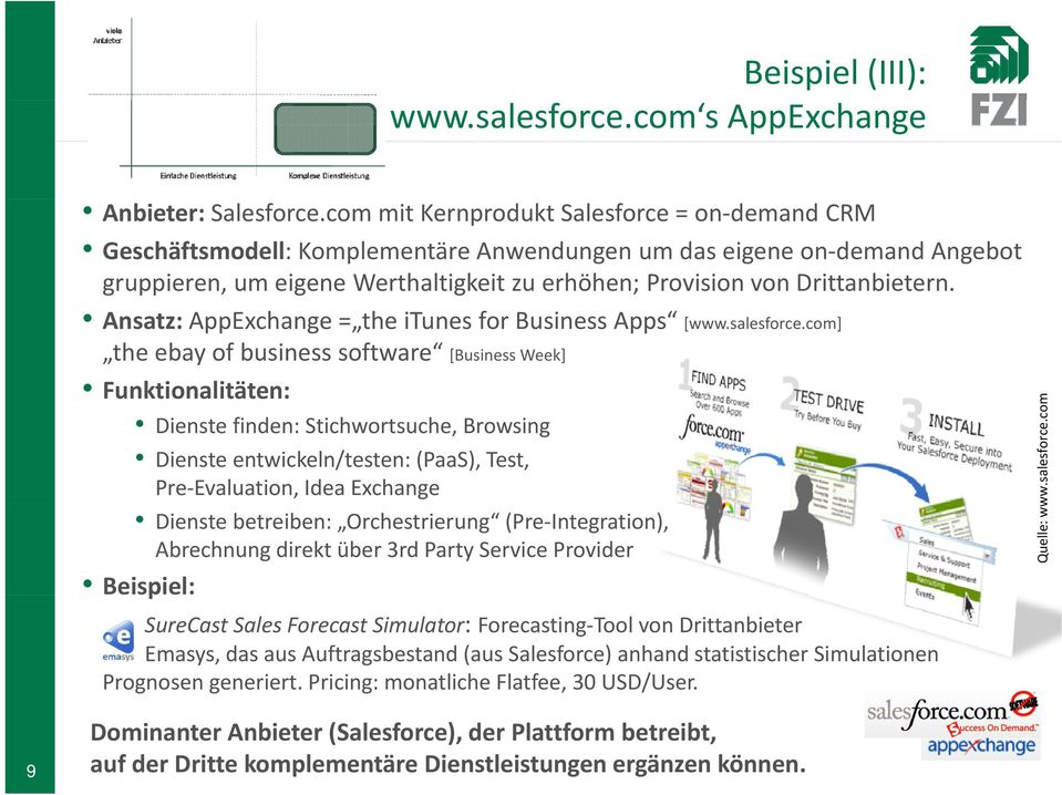 Ansatz: AppExchange = the itunes for Business Apps [www.salesforce.