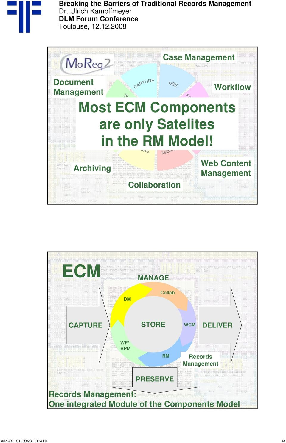 GmbH 27 Archiving Collaboration Web Content Management ECM MANAGE DM Collab CAPTURE