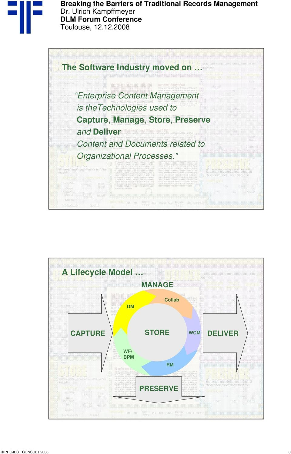 Content and Documents related to Organizational Processes.