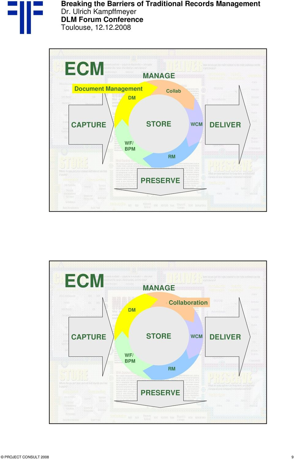 17 PRESERVE ECM MANAGE DM Collaboration