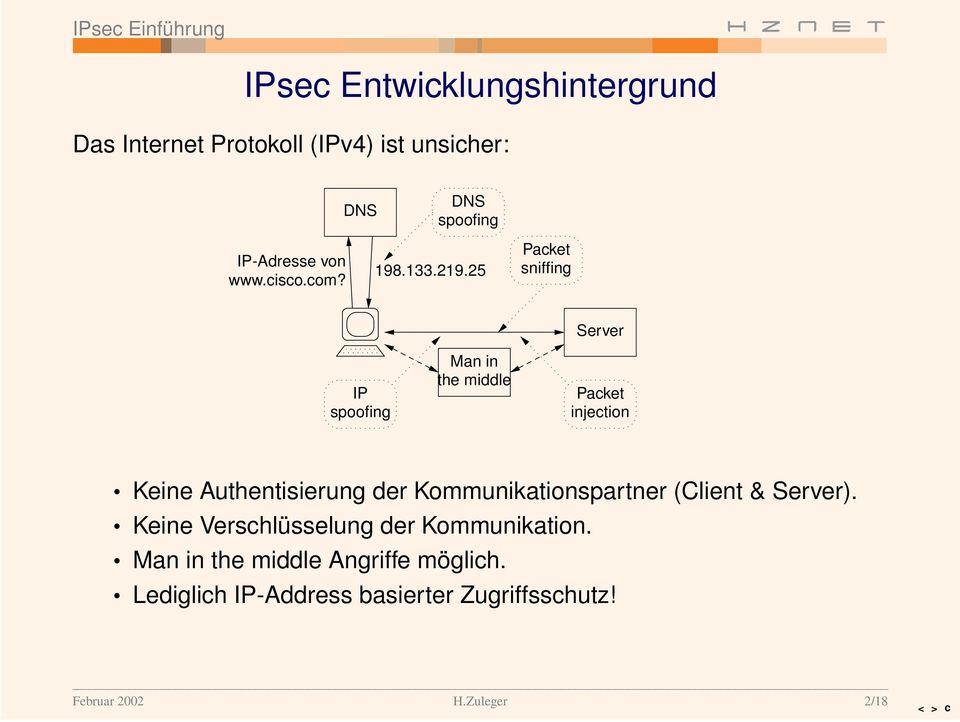 25 Packet sniffing IP spoofing Man in the middle Ser ver Packet injection Keine Authentisier ung der