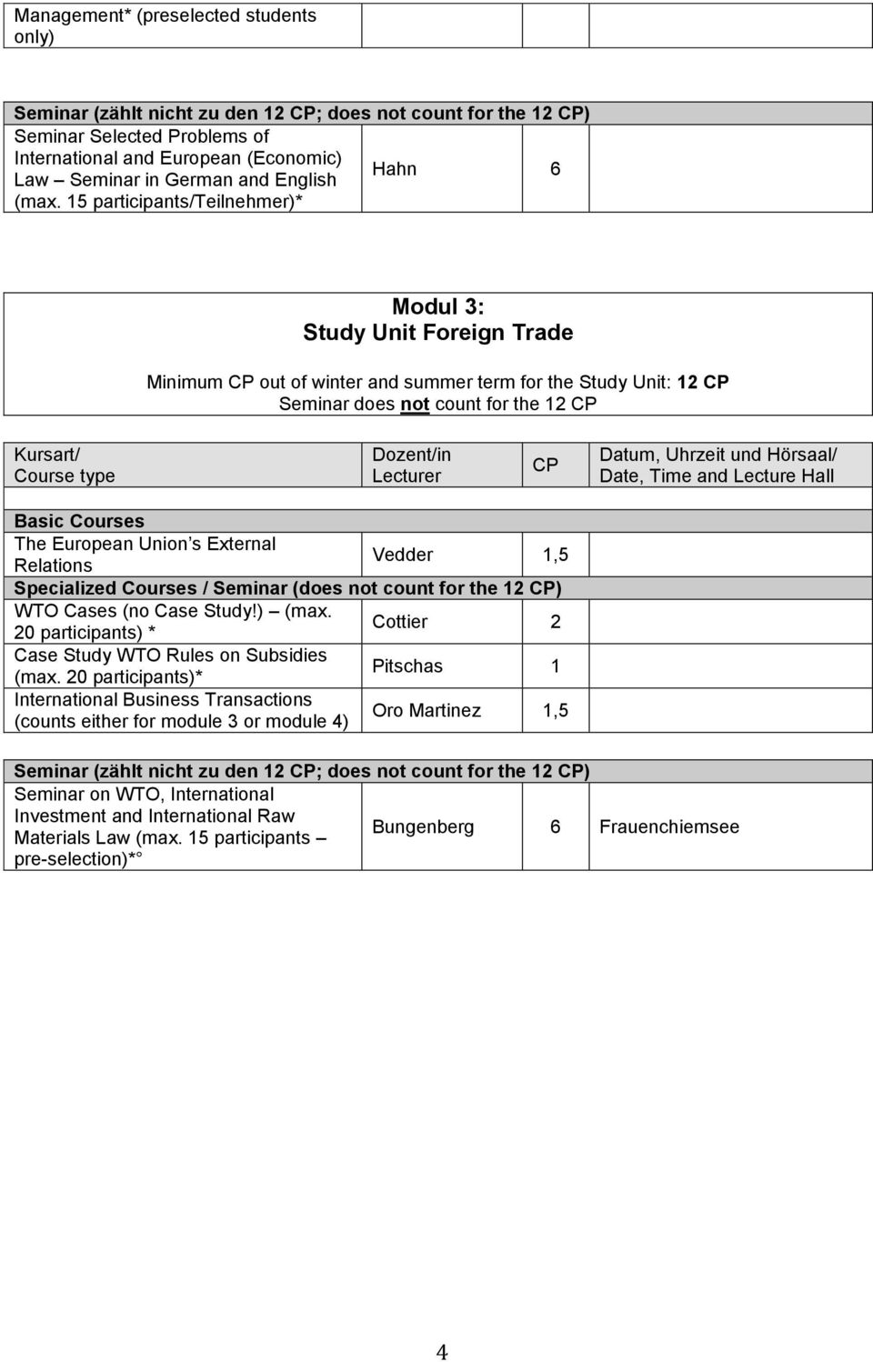 15 participants/teilnehmer)* Hahn 6 Modul 3: Study Unit Foreign Trade Minimum out of winter and summer term for the Study Unit: 12 Seminar does not count for the 12 Basic Courses The European Union s