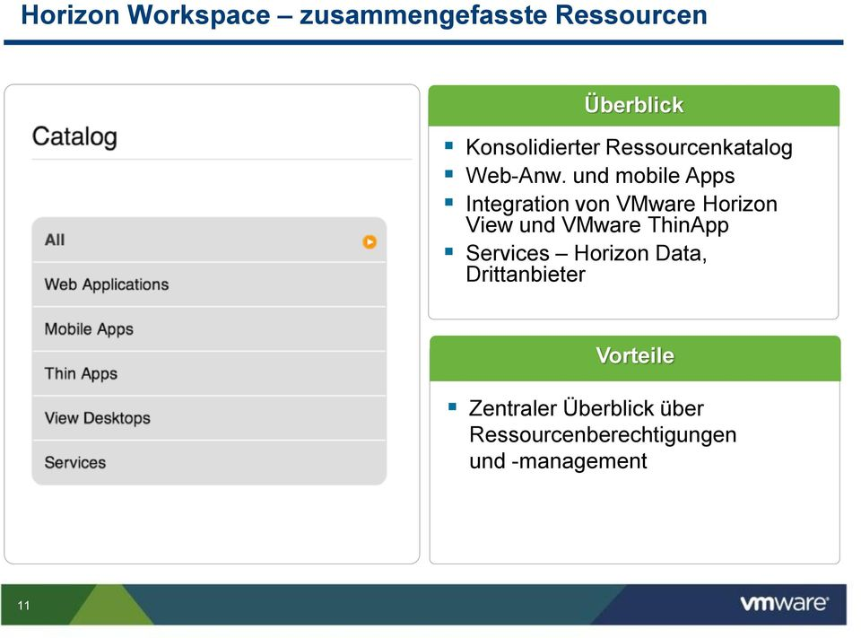 und mobile Apps Integration von VMware Horizon View und VMware ThinApp