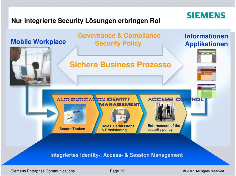 Authentication Identity Management Access Control Secure Tooken Roles, Permissions &