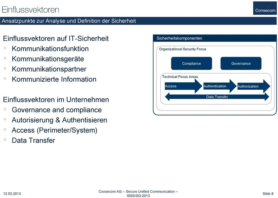 compliance Autorisierung & Authentisieren Access (Perimeter/System) Data Transfer Sicherheitskomponenten
