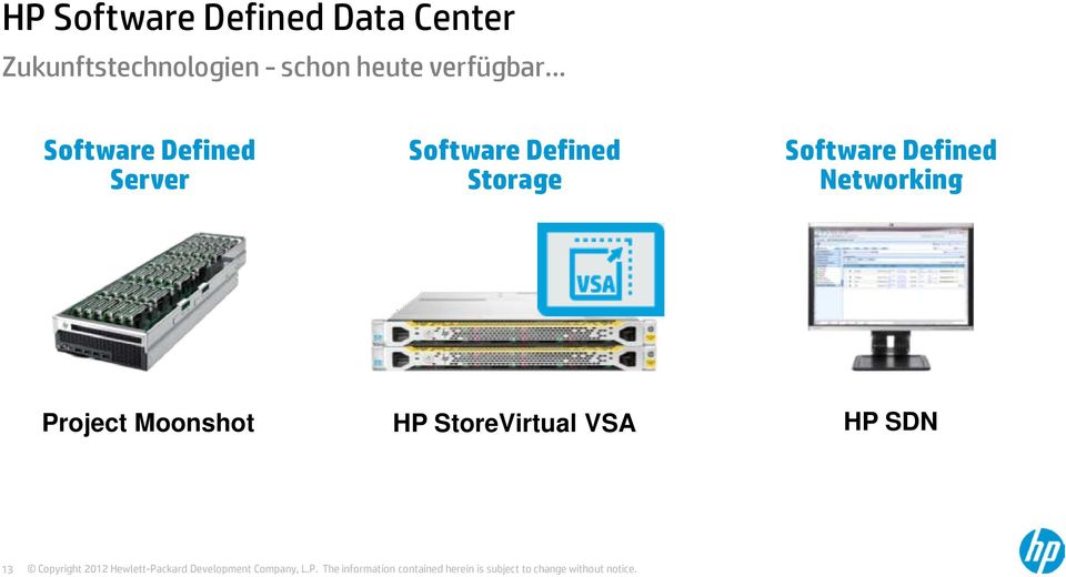 Software Defined Server Software Defined Storage