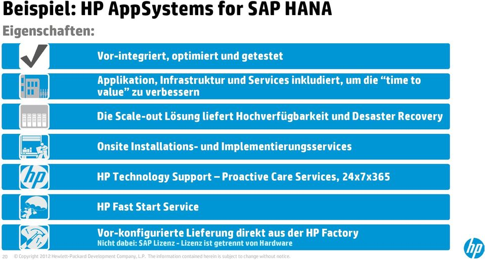 Recovery Onsite Installations- und Implementierungsservices HP Technology Support Proactive Care Services, 24x7x365 HP