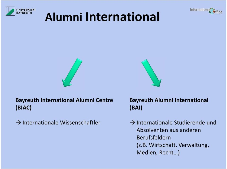 International (BAI) Internationale Studierende und