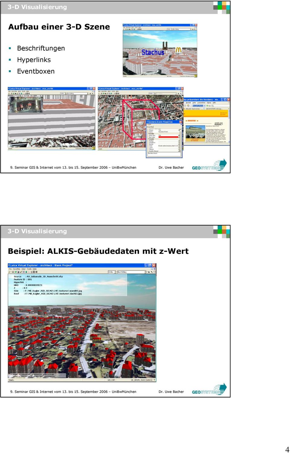 Hyperlinks Eventboxen 3-D