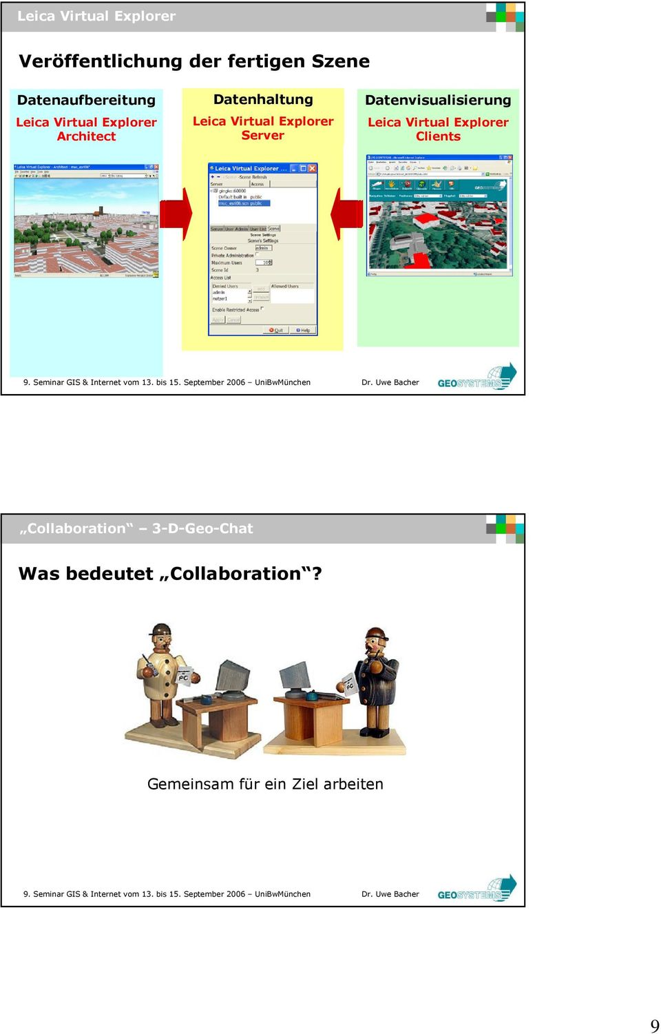 Datenvisualisierung Clients Collaboration