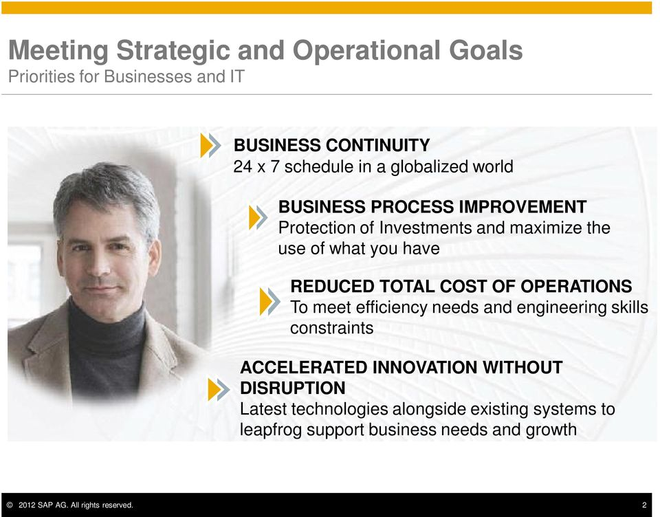 TOTAL COST OF OPERATIONS To meet efficiency needs and engineering skills constraints ACCELERATED INNOVATION WITHOUT
