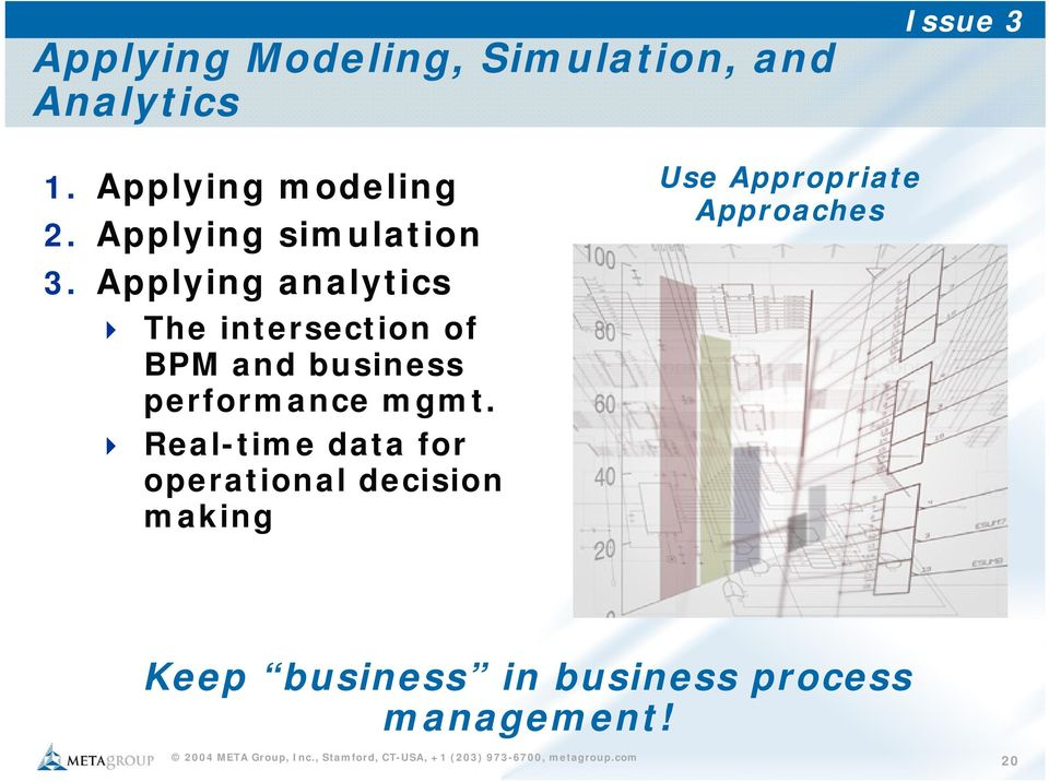Applying analytics The intersection of BPM and business performance mgmt.