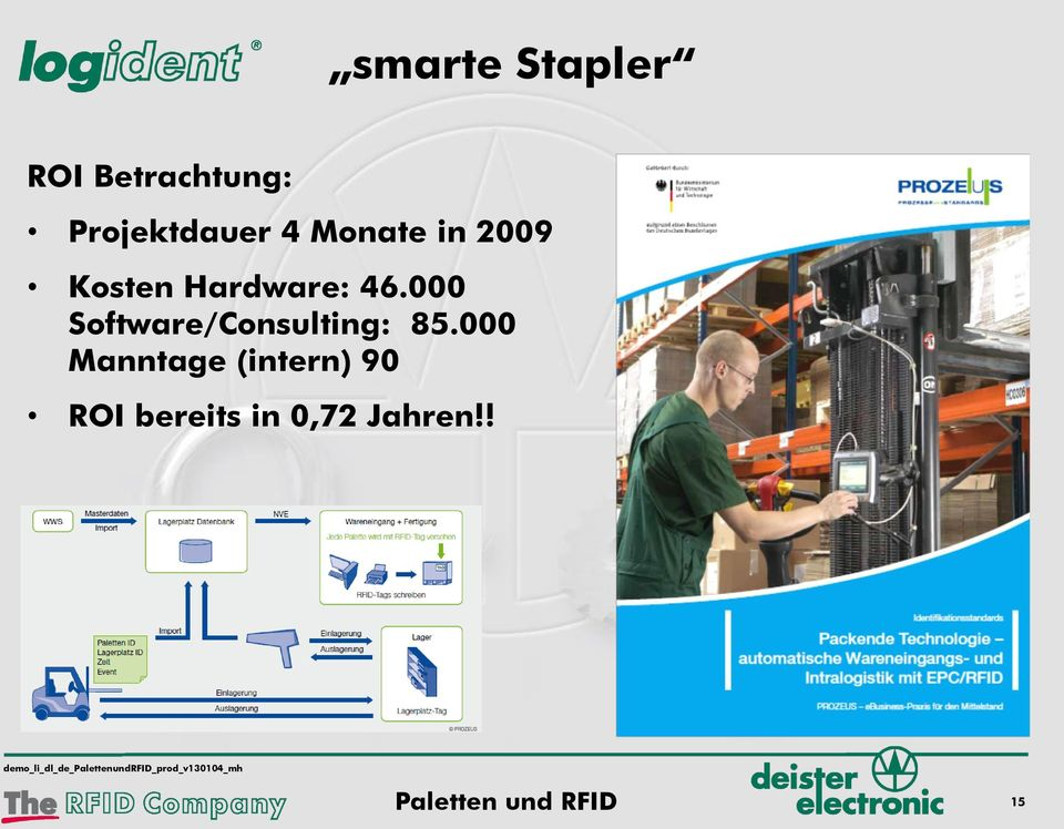 Hardware: 46.000 Software/Consulting: 85.
