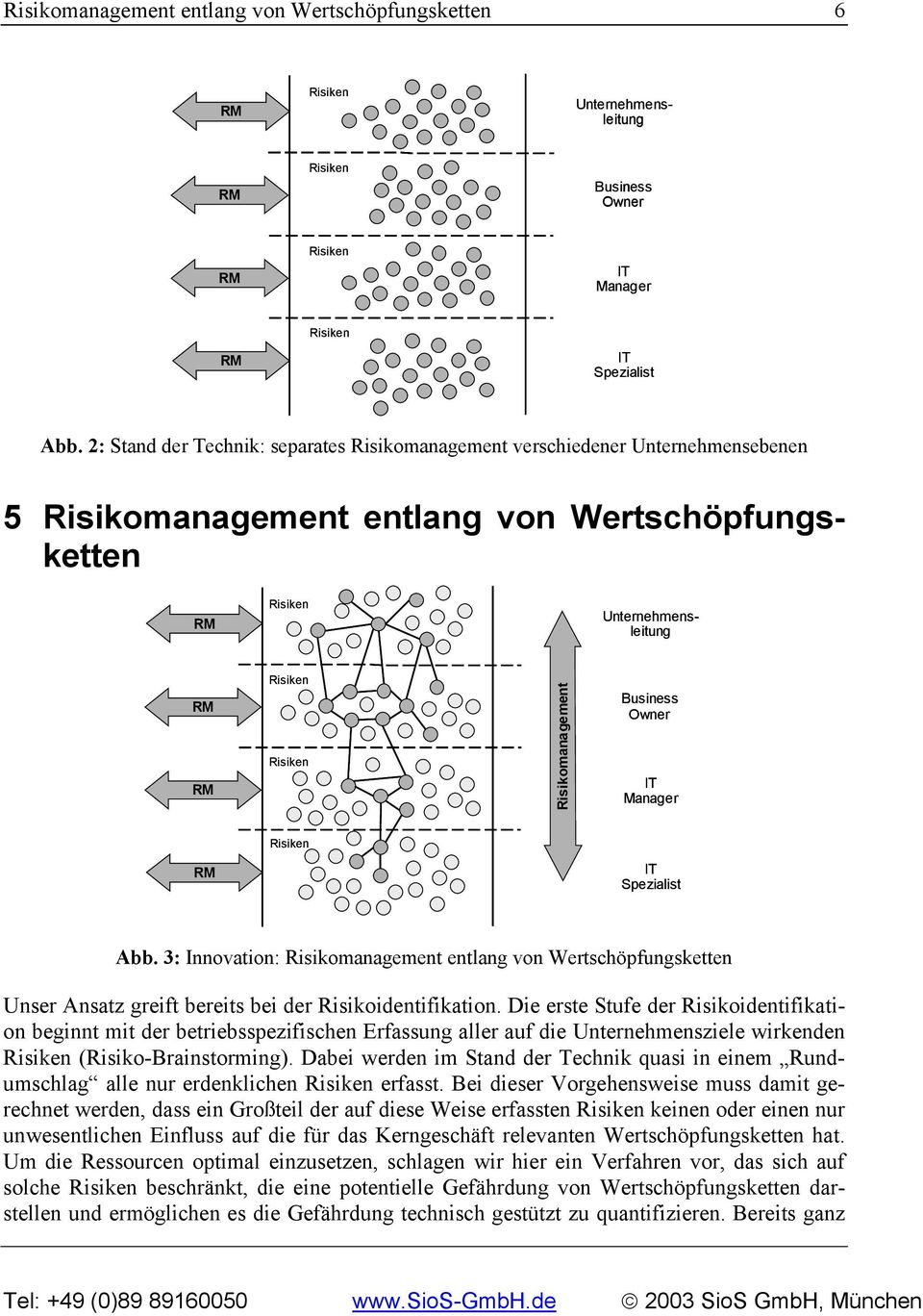 Risiken IT Manager RM Risiken IT Spezialist Abb. 3: Innovation: Risikomanagement entlang von Wertschöpfungsketten Unser Ansatz greift bereits bei der Risikoidentifikation.