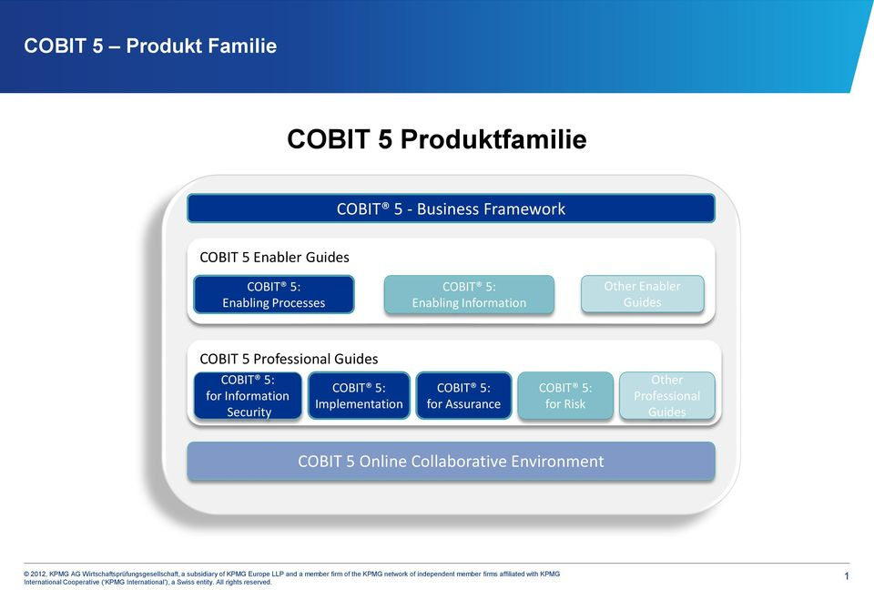 Guides COBIT 5 Professional Guides for Information Security Implementation for