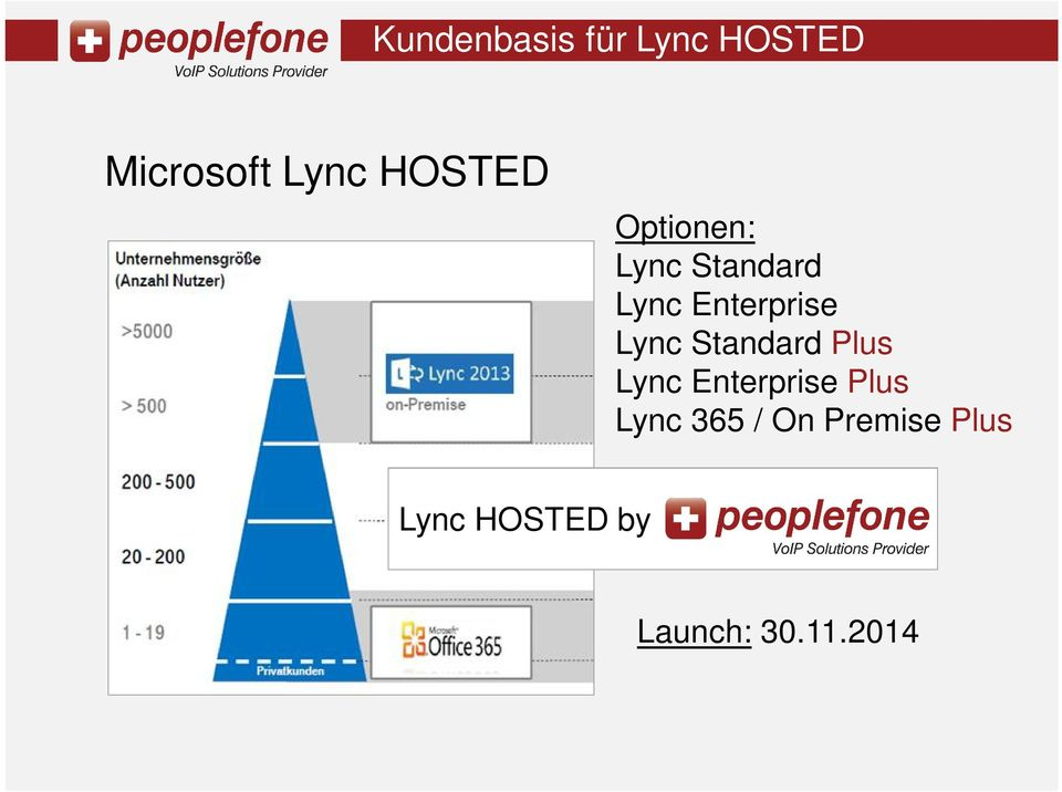 Lync Standard Plus Lync Enterprise Plus Lync