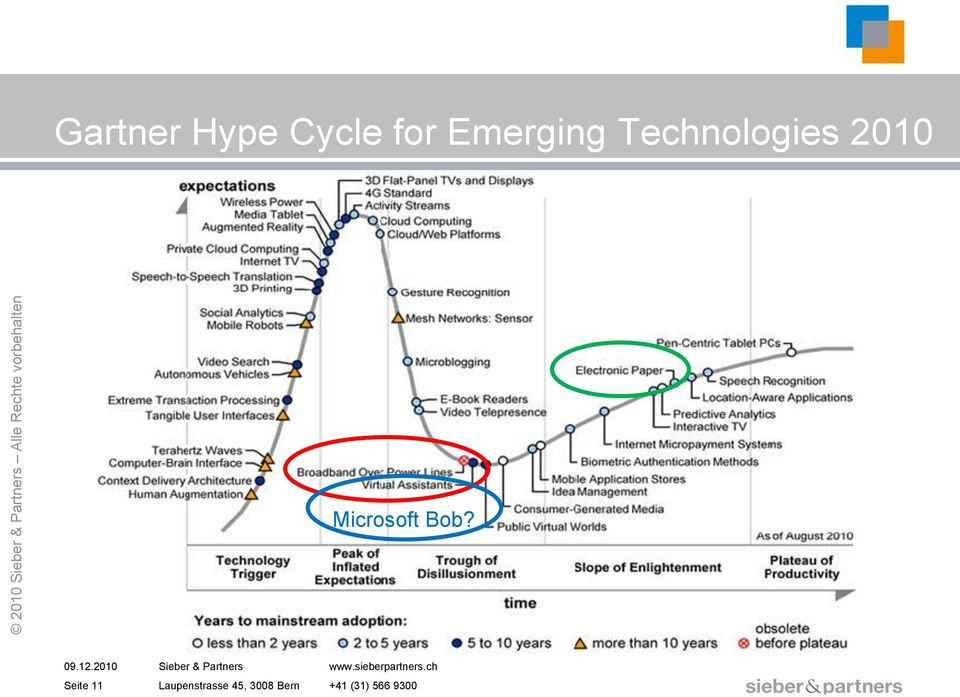 Cycle for Emerging
