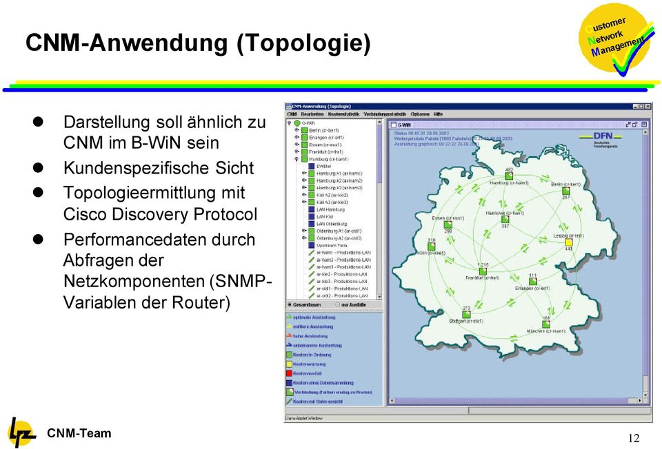 Topologieermittlung mit Cisco Discovery Protocol
