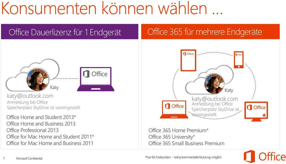 Business 2013 Office Professional 2013 Office for Mac Home and Student 2011* Office for Mac Home and Business 2011 Katy