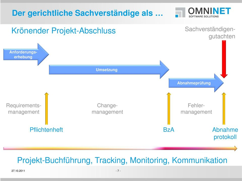 2011-7- Anforderungserhebung Requirementsmanagement Changemanagement